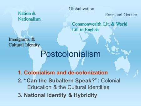 "Postcolonialism 1. Colonialism and de-colonization 2. ""Can the Subaltern Speak?"": Colonial Education & the Cultural Identities 3. National Identity & Hybridity."