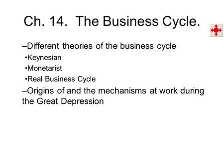 Ch. 14. The Business Cycle. Different theories of the business cycle