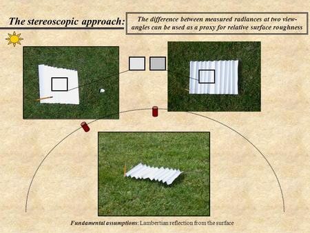 The stereoscopic approach: Fundamental assumptions: Lambertian reflection from the surface The difference between measured radiances at two view- angles.