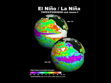 El Nino. El nino conditions Normal El nino – strong counter-current.