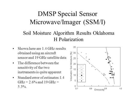 Soil Moisture Algorithm Results Oklahoma H Polarization Shown here are 1.4 GHz results obtained using an aircraft sensor and 19 GHz satellite data The.