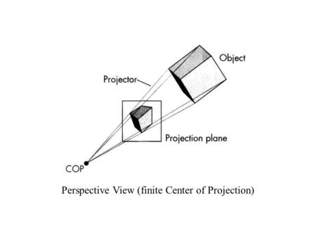 Perspective View (finite Center of Projection). Parallel View (Center of Projection at Infinity)
