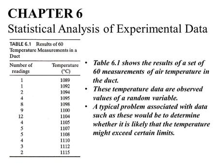 CHAPTER 6 Statistical Analysis of Experimental Data Table 6.1 shows the results of a set of 60 measurements of air temperature in the duct. These temperature.