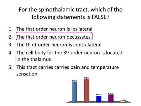 The first order neuron is ipsilateral