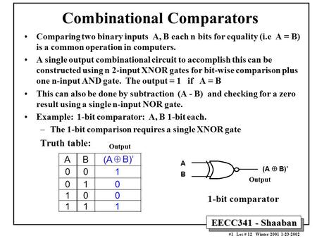 EECC341 - Shaaban #1 Lec # 12 Winter 2001 1-23-2002 Combinational Comparators Comparing two binary inputs A, B each n bits for equality (i.e A = B) is.
