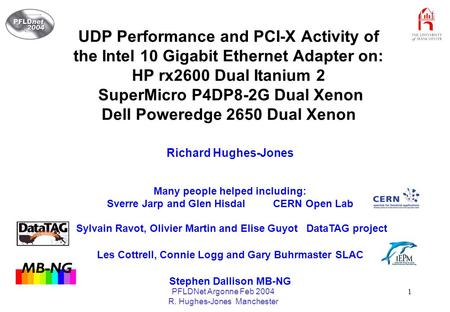 PFLDNet Argonne Feb 2004 R. Hughes-Jones Manchester 1 UDP Performance and PCI-X Activity of the Intel 10 Gigabit Ethernet Adapter on: HP rx2600 Dual Itanium.