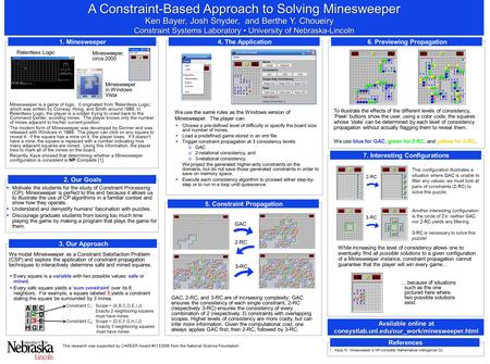 Ken Bayer, Josh Snyder, and Berthe Y. Choueiry Constraint Systems Laboratory University of Nebraska-Lincoln A Constraint-Based Approach to Solving Minesweeper.