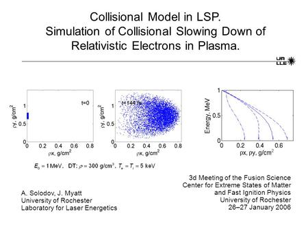 Collisional Model in LSP. Simulation of Collisional Slowing Down of Relativistic Electrons in Plasma. A. Solodov, J. Myatt University of Rochester Laboratory.