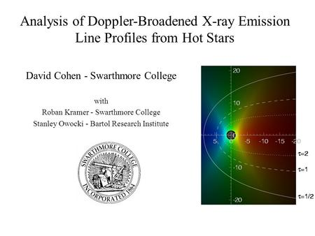 Analysis of Doppler-Broadened X-ray Emission Line Profiles from Hot Stars David Cohen - Swarthmore College with Roban Kramer - Swarthmore College Stanley.