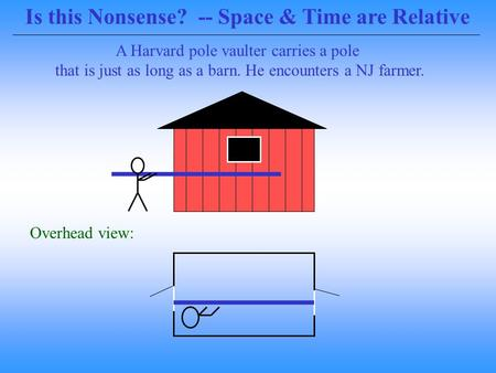 A Harvard pole vaulter carries a pole that is just as long as a barn. He encounters a NJ farmer. Overhead view: Is this Nonsense? -- Space & Time are Relative.