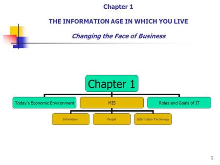 1 Chapter 1 THE INFORMATION AGE IN WHICH YOU LIVE Changing the Face of Business Chapter 1 Today's Economic Environment MIS InformationPeople Information.