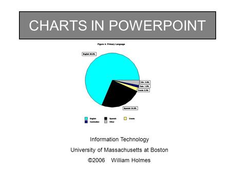 CHARTS IN POWERPOINT Information Technology University of Massachusetts at Boston ©2006William Holmes.