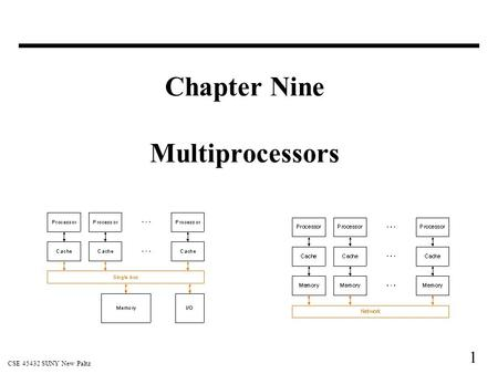1 CSE 45432 SUNY New Paltz Chapter Nine Multiprocessors.