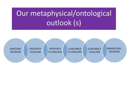 Our metaphysical/ontological outlook (s). Our metaphysical outlook MULTIPLE TYPES OF EACH POSITION Our metaphysical/ontological outlook (s)