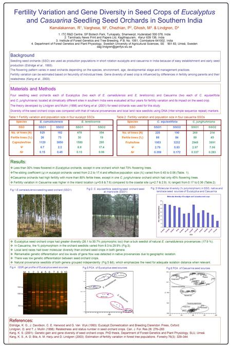 Fertility Variation and Gene Diversity in Seed Crops of Eucalyptus and Casuarina Seedling Seed Orchards in Southern India Kamalakannan, R 1, Varghese,