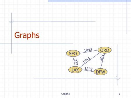 Graphs1 ORD DFW SFO LAX 802 1743 1843 1233 337. Graphs2 Outline and Reading Graphs (§6.1) Definition Applications Terminology Properties ADT Data structures.
