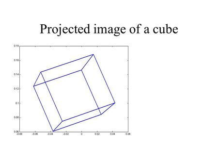 Projected image of a cube. Classical Calibration.