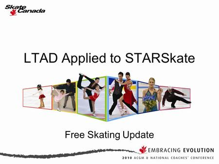 LTAD Applied to STARSkate Free Skating Update. Recap: STARSkate LTAD Analysis Learn to Train (Below Senior Bronze) Many skaters over-competing and under-