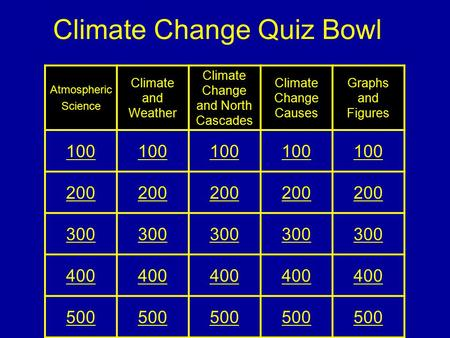 Climate Change Quiz Bowl Atmospheric Science Climate and Weather Climate Change and North Cascades Climate Change Causes Graphs and Figures 100 200 300.