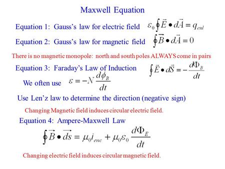 Maxwell Equation Equation 1: Gauss's law for electric field Equation 2: Gauss's law for magnetic field There is no magnetic monopole: north and south poles.