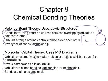 Sections 9.1 – 9.3 Valence Bond Theory Hybrid Orbitals Sigma and ...