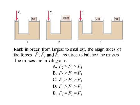 A. F 2 > F 1 > F 3 B. F 2 > F 1 = F 3 C. F 3 > F 2 > F 1 D. F 3 > F 1 > F 2 E. F 1 = F 2 = F 3 Rank in order, from largest to smallest, the magnitudes.
