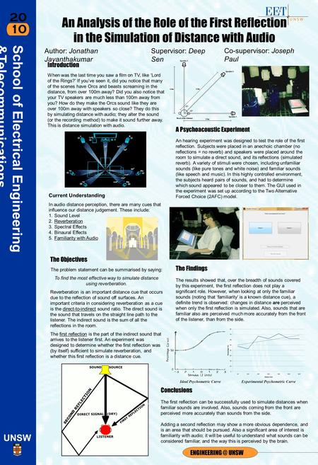 20 10 School of Electrical Engineering &Telecommunications UNSW UNSW 10 Author: Jonathan Jayanthakumar An Analysis of the Role of the First.
