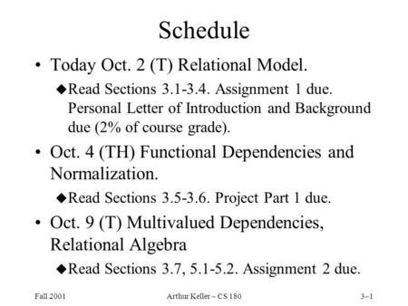 Fall 2001Arthur Keller – CS 1803–1 Schedule Today Oct. 2 (T) Relational Model. u Read Sections 3.1-3.4. Assignment 1 due. Personal Letter of Introduction.