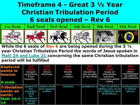 Timeframe 4 - Great 3 ½ Year Christian Tribulation Period 6 seals opened – Rev 6 While the 6 seals of Rev 6 are being opened during the 3 ½ year Christian.