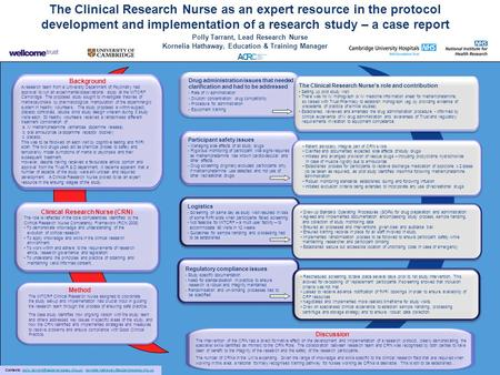 The Clinical Research Nurse as an expert resource in the protocol development and implementation of a research study – a case report Polly Tarrant, Lead.