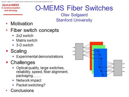 Optical MEMS in <strong>communication</strong> and sensing Copyright O. Solgaard, 2001. All federal and state copyrights reserved for all original material presented in.