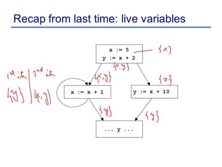 Recap from last time: live variables x := 5 y := x + 2 x := x + 1 y := x + 10... y...