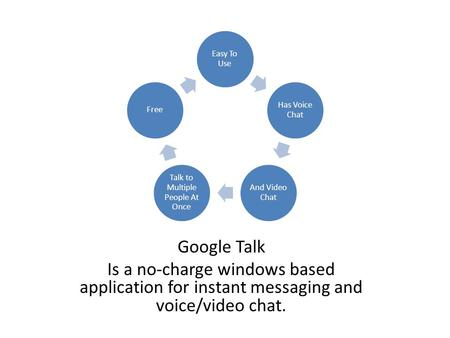 Easy To Use Has Voice Chat And Video Chat Talk to Multiple People At Once Free Google Talk Is a no-charge windows based application for instant messaging.
