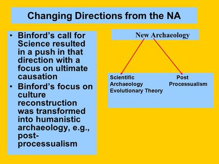 Changing Directions from the NA Binford's call for Science resulted in a push in that direction with a focus on ultimate causation Binford's focus on culture.