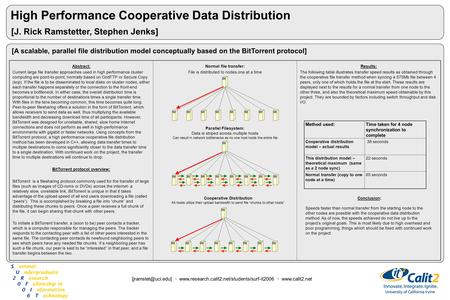 High Performance Cooperative Data Distribution [J. Rick Ramstetter, Stephen Jenks] [A scalable, parallel file distribution model conceptually based on.