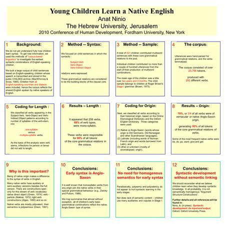 Young Children Learn a Native English Anat Ninio The Hebrew University, Jerusalem 2010 Conference of Human Development, Fordham University, New York Background: