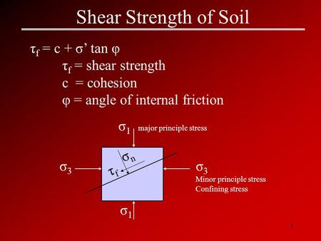 Shear Strength of Soil τf = c + σ' tan φ τf = shear strength