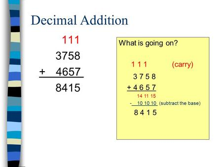 Decimal Addition 111 3758 + 4657 8415 What is going on? 1 1 1 (carry) 3 7 5 8 + 4 6 5 7 14 11 15 - 10 10 10 (subtract the base) 8 4 1 5.
