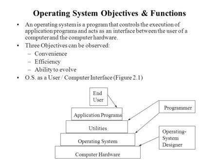 Operating System Objectives & Functions An operating system is a program that controls the execution of application programs and acts as an interface between.