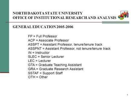1 NORTH DAKOTA STATE UNIVERSITY OFFICE OF INSTITUTIONAL RESEARCH AND ANALYSIS GENERAL EDUCATION 2005-2006 FP = Full Professor ACP = Associate Professor.