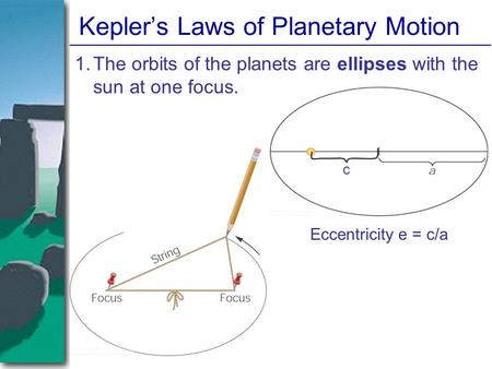 Slide 1 Kepler's Laws of Planetary Motion 1.The orbits of the planets are ellipses with the sun at one focus. Eccentricity e = c/a c.