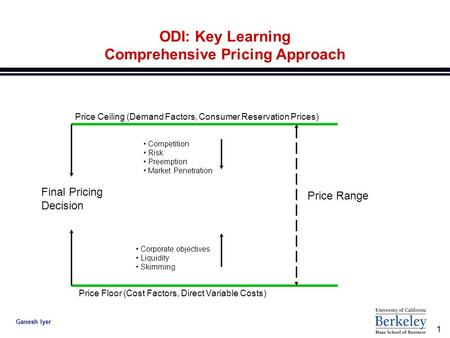 1 Ganesh Iyer ODI: Key Learning Comprehensive Pricing Approach Final Pricing Decision Price Range Price Ceiling (Demand Factors, Consumer Reservation Prices)