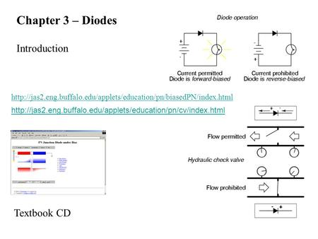 Chapter 3 – Diodes Introduction  Textbook CD