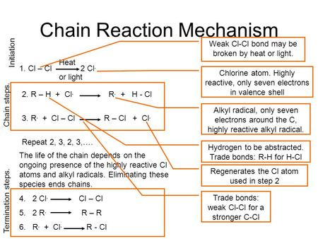 The life of the chain depends on the ongoing presence of the highly reactive Cl atoms and alkyl radicals. Eliminating these species ends chains. 4. 2 Cl.