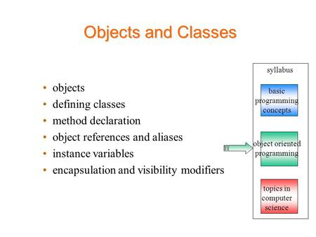 Objects and Classes Objects and Classes objects defining classes method declaration object references and aliases instance variables encapsulation and.