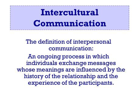 define the relationship between self concept and communication