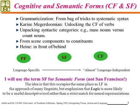 Arbib and Itti: CS 664 (University of Southern California, Spring 2002) Integrating Vision, Action and Language 1 Grammaticization: From bag of tricks.