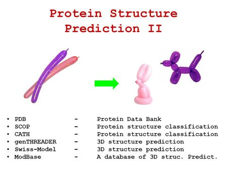 PDB-Protein Data Bank SCOP –Protein structure classification CATH –Protein structure classification genTHREADER–3D structure prediction Swiss-Model–3D.