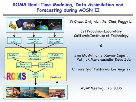 1 ROMS Real-Time Modeling, Data Assimilation and Forecasting during AOSN II Yi Chao, Zhijin Li, Jei Choi, Peggy Li Jet Propulsion Laboratory California.