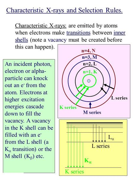 W.N. Catford/P.H. Regan 1AMQ 83 Characteristic X-rays and Selection Rules. Characteristic X-rays: are emitted by atoms when electrons make transitions.